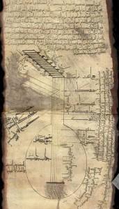 Al-Farabi_manuscript