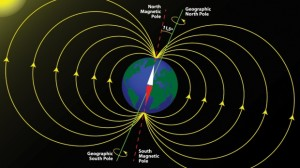 earth_magnetic_field_poles_96750200