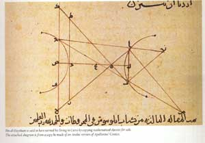 The greatest scientific contribution Muslims made to the world is the creation of mathematical science. Algebra, geometry, algorithm and arithmetic are at the heart of every scientific and social aspect of life. There is hardly a single device, business entity, industry, architecture built without the Arabic numerals, the decimal point, the sign and cosine, the ruler and the compass, all of which are Islamic inventions.