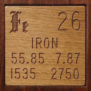Atomic Number of Iron