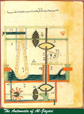 Development of Science & Technology in Islamic History